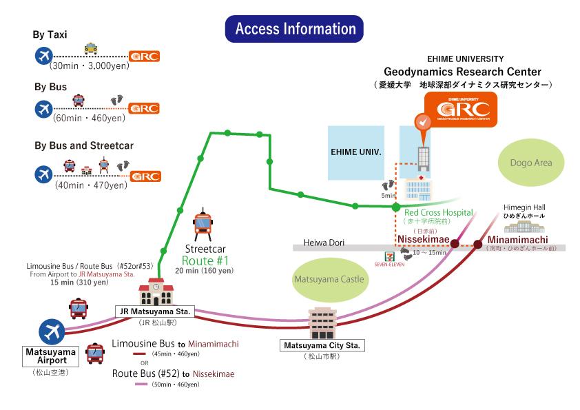 access_info_e_GRC
