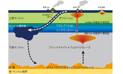 circulation_water_j1